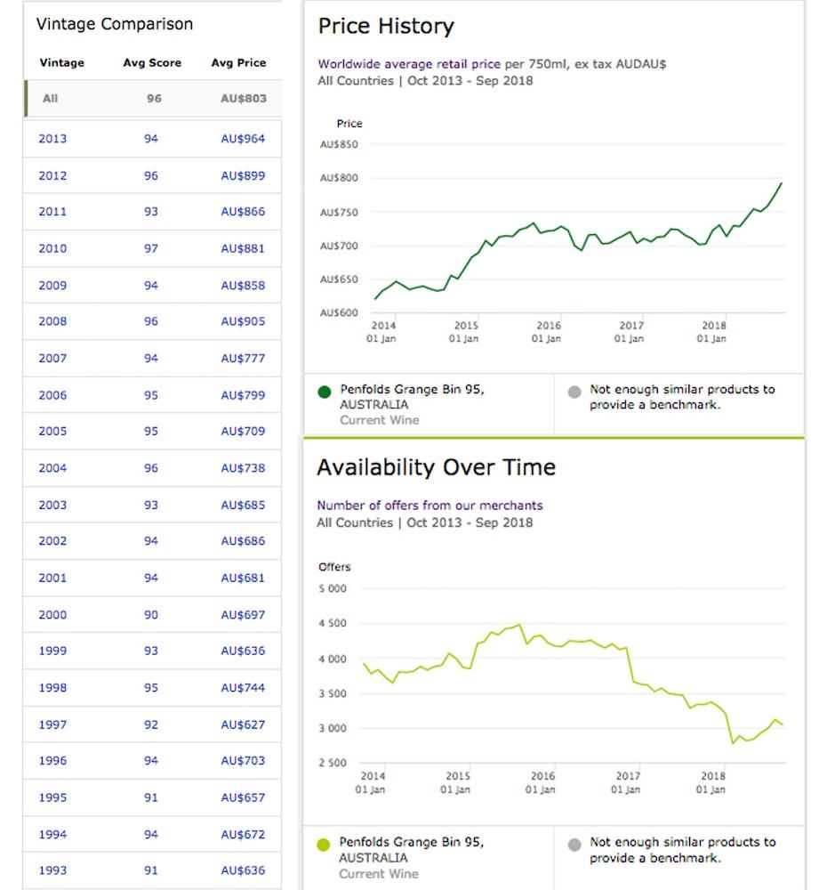 grange-price-history-jpg