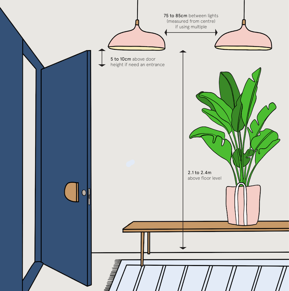 the-myer-market-pendant-light-guide-infographic-hallway-png
