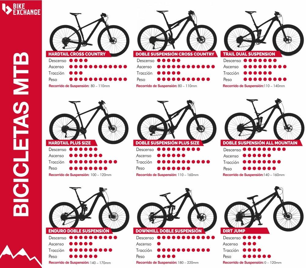 infografico-bicicletas-mtb-jpg