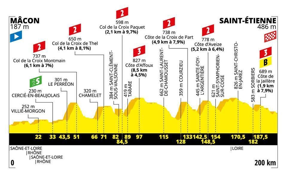 2019-tour-de-france-stage-eight-race-report-8-jpeg