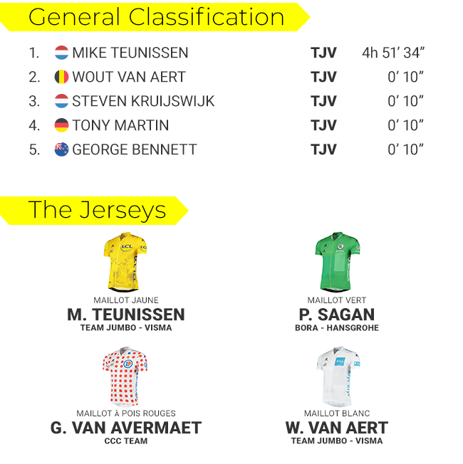 tdf-classifications-s2-blog-png