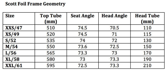 Scott Foil Premium geometry table