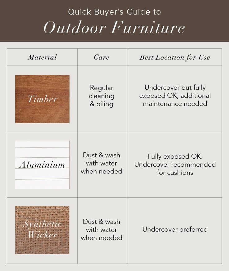 outdoorfurniture_infographic-01-jpg