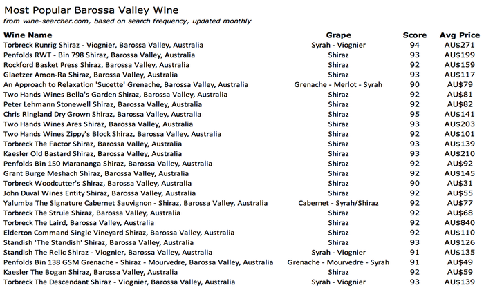most-popular-barossa-valley-wine-png