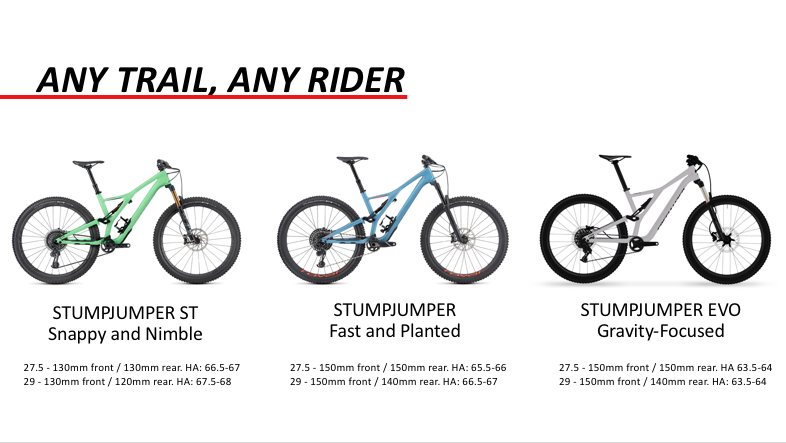 stumpjumper-ten-things-to-know-models-png