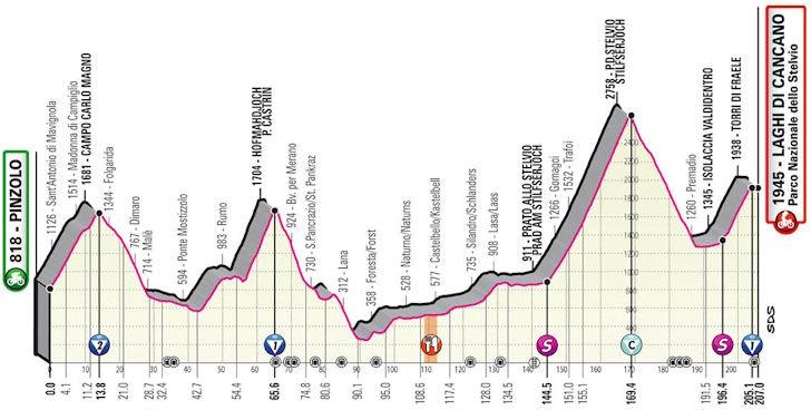 stage-18-profile2-jpg