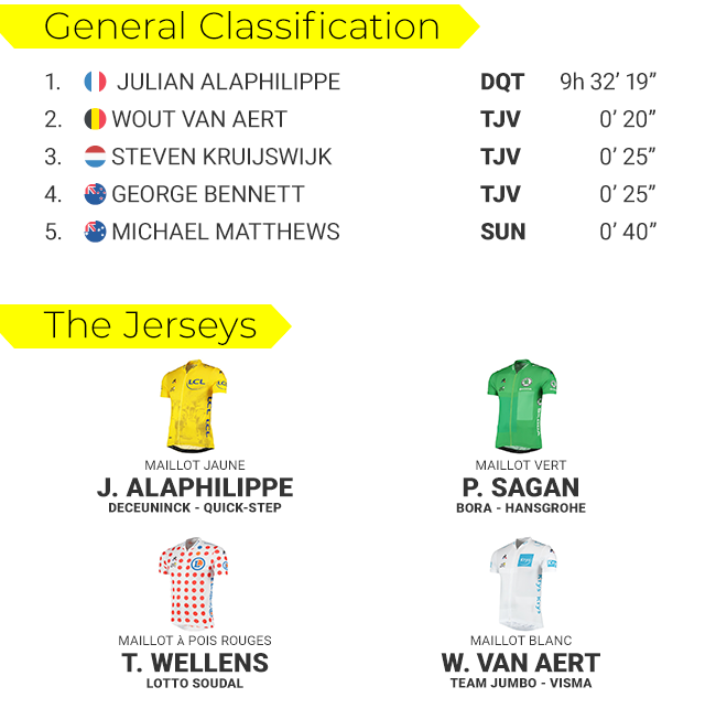 tdf-classifications-s3-blog-png