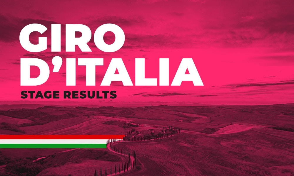 Giro d'Italia 2020: Stage Six Race Recap