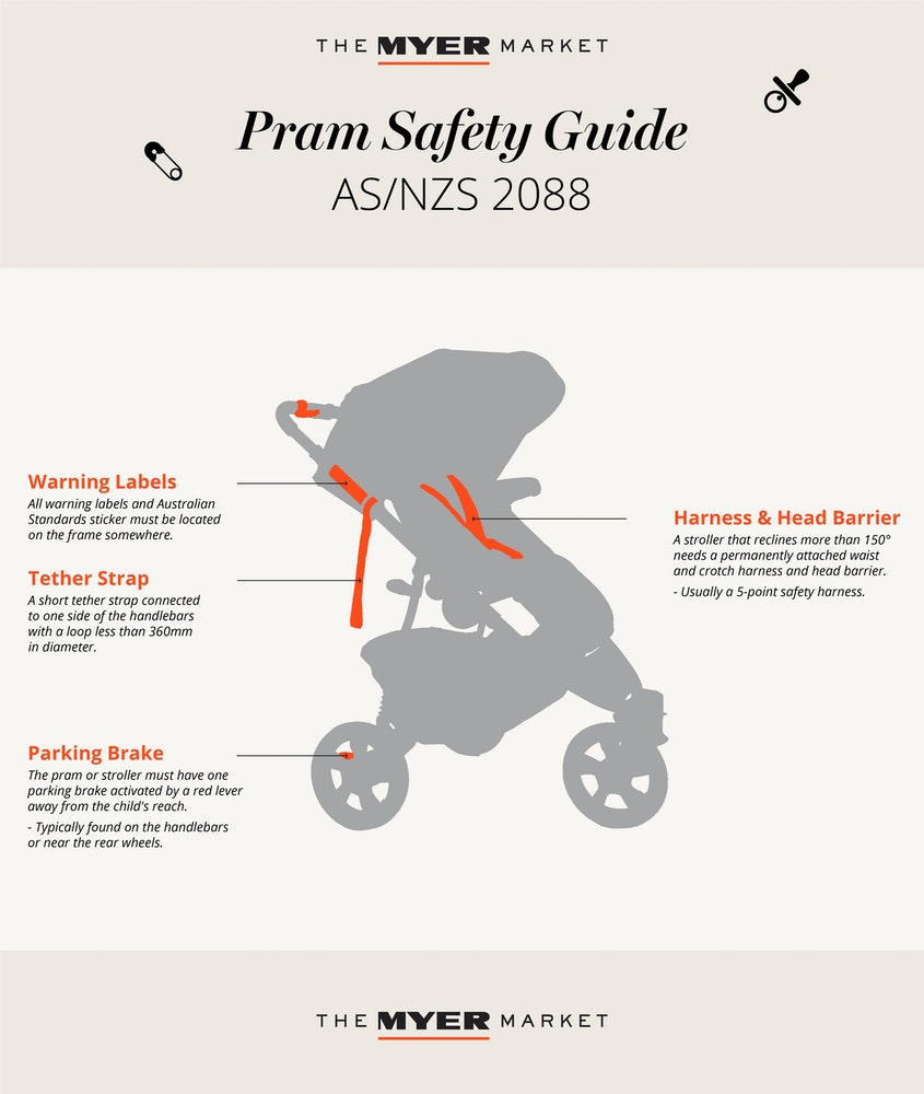 pram-stroller-buyers-guide-myer-market-infographic-safety-as-nzs-2088-australian-standard-jpg