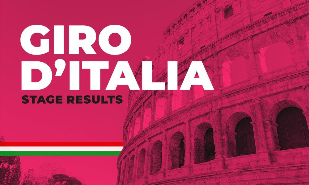 Giro d'Italia 2020: Stage Two Race Recap