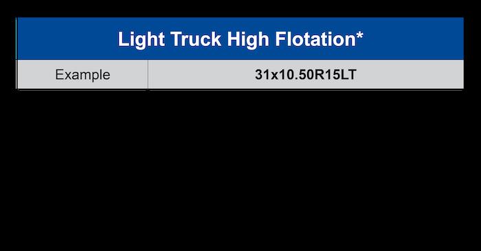 light-truck-high-flotation-bob-jane-t-marts-png