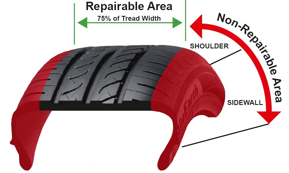 Tire Patch Cost >> Puncture Repairs Services Bob Jane T Marts