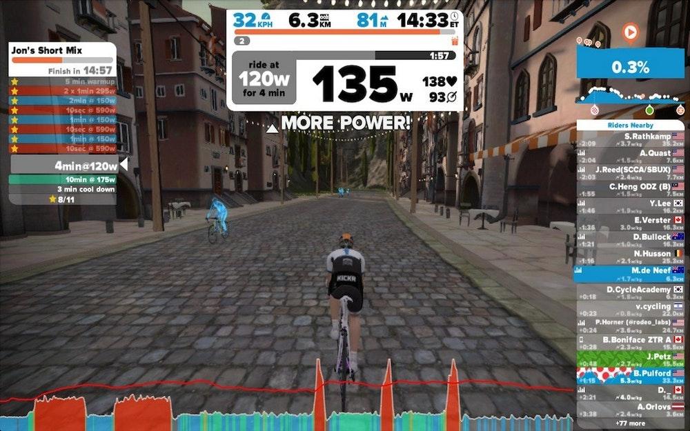 Zwift Workouts review | BikeExchange com au