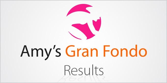 2013 Gran Fondo Results