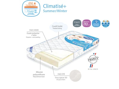 Summer/Winter climate+ cot mattress