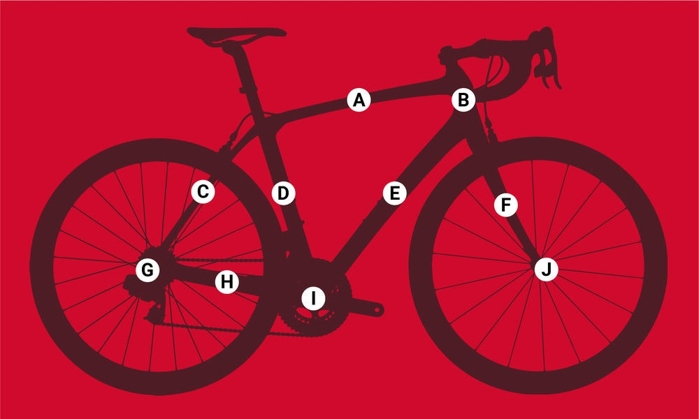 Bicycle Geometry Explained How To Use Geometry Charts And What They