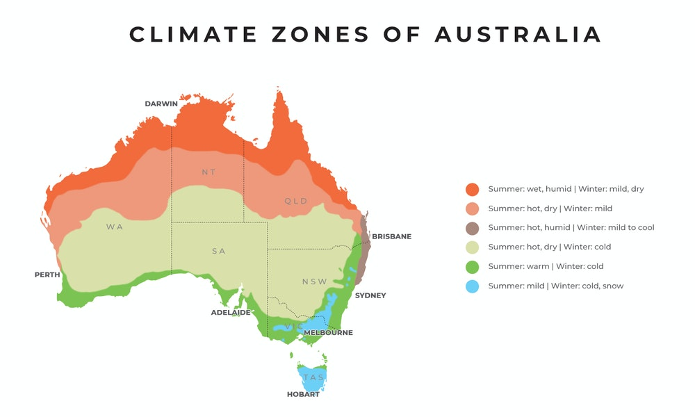 australia-climate-zones-2-jpg