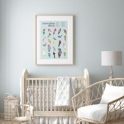 Watercolour by Cat Australian Birds A2 Art Poster