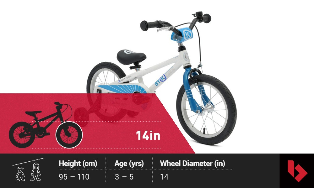 4de7cb458 The Ultimate Guide to Buying a Kids Bike