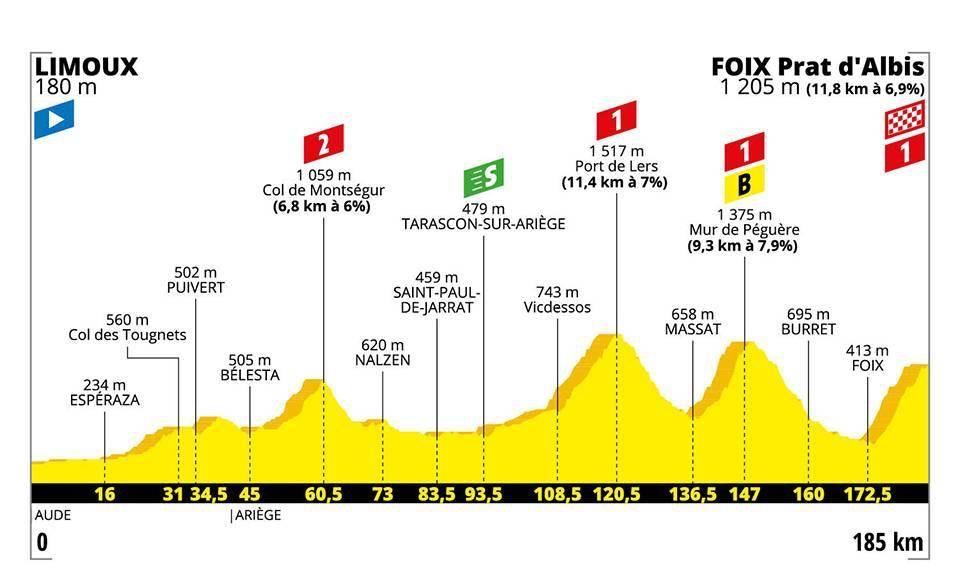 tour-de-france-2019-stage-fifteen-report-7-jpeg