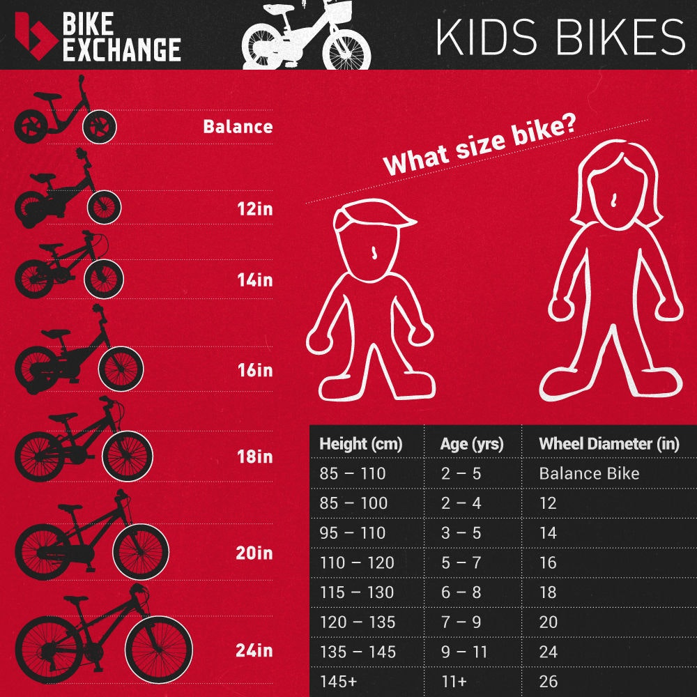 fullpage kids and children bike size chart infograpic bikeexchange