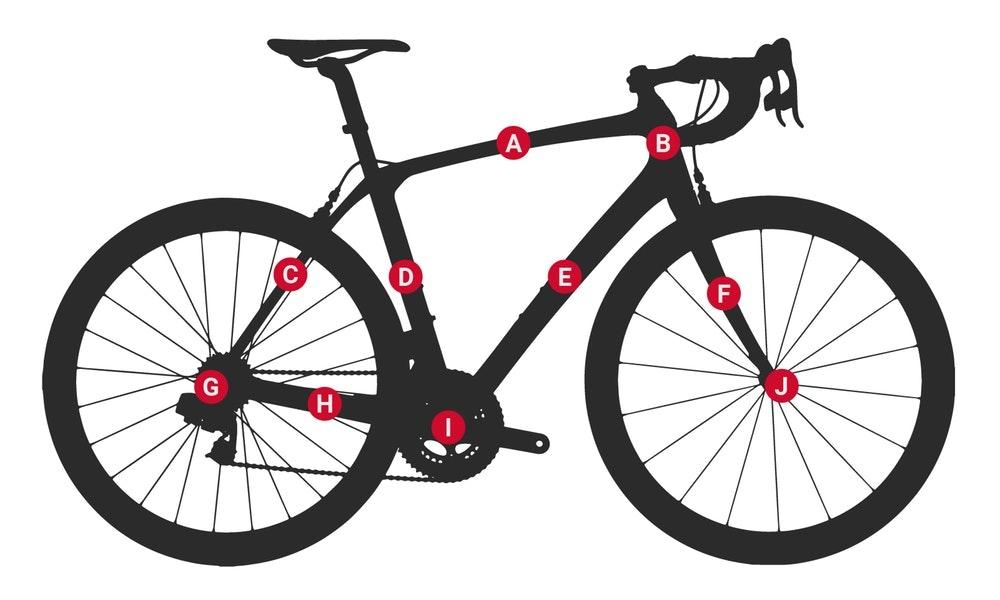 bike-geometry-charts-01-jpg