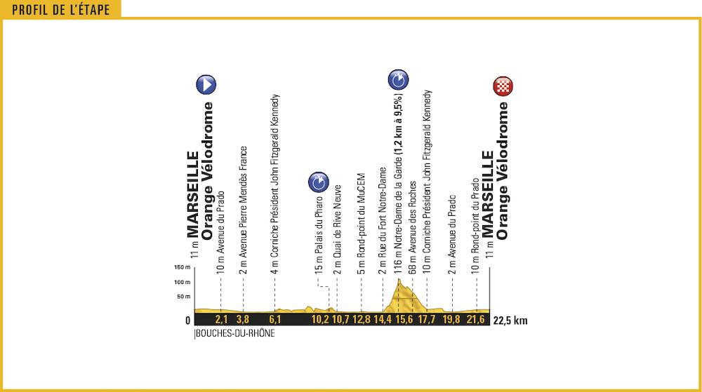 tour-de-france-2017-stage-time-trial-png