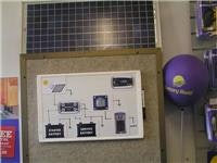 Battery World uses CTEK example to show how solar power works