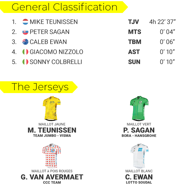 tdf-classifications-s1-blog-png