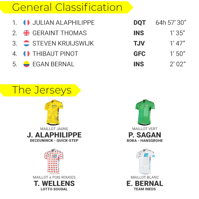 tdf-classifications-s16-blog-png