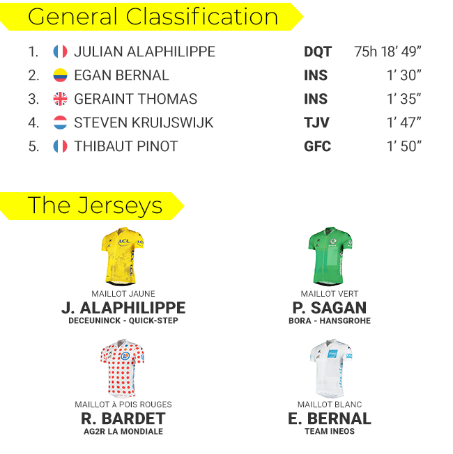 tdf-classifications-s18-blog-png